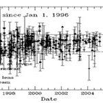 HubbleConstantMeasurements 300 x 150